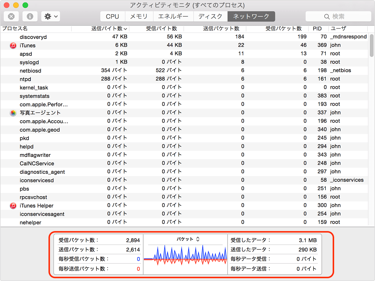 量 データ 目安 通信